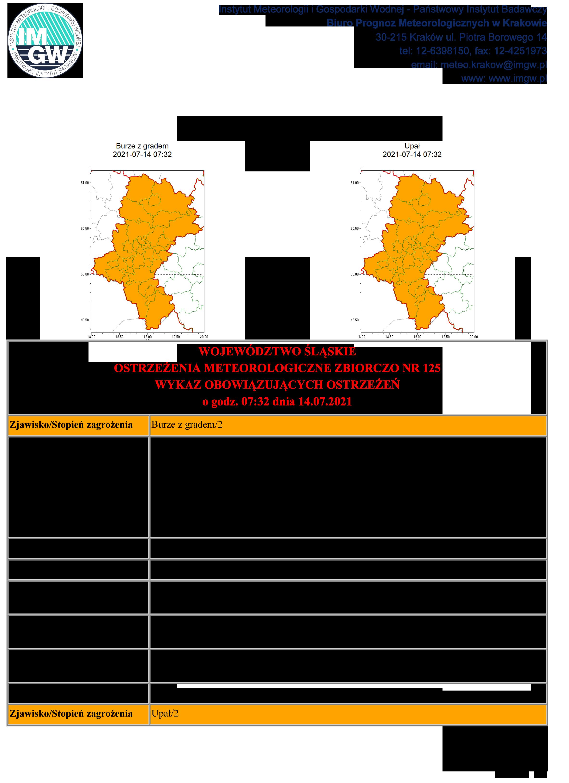 Ostrzeżenie IMGW dla Śląska  strona 1