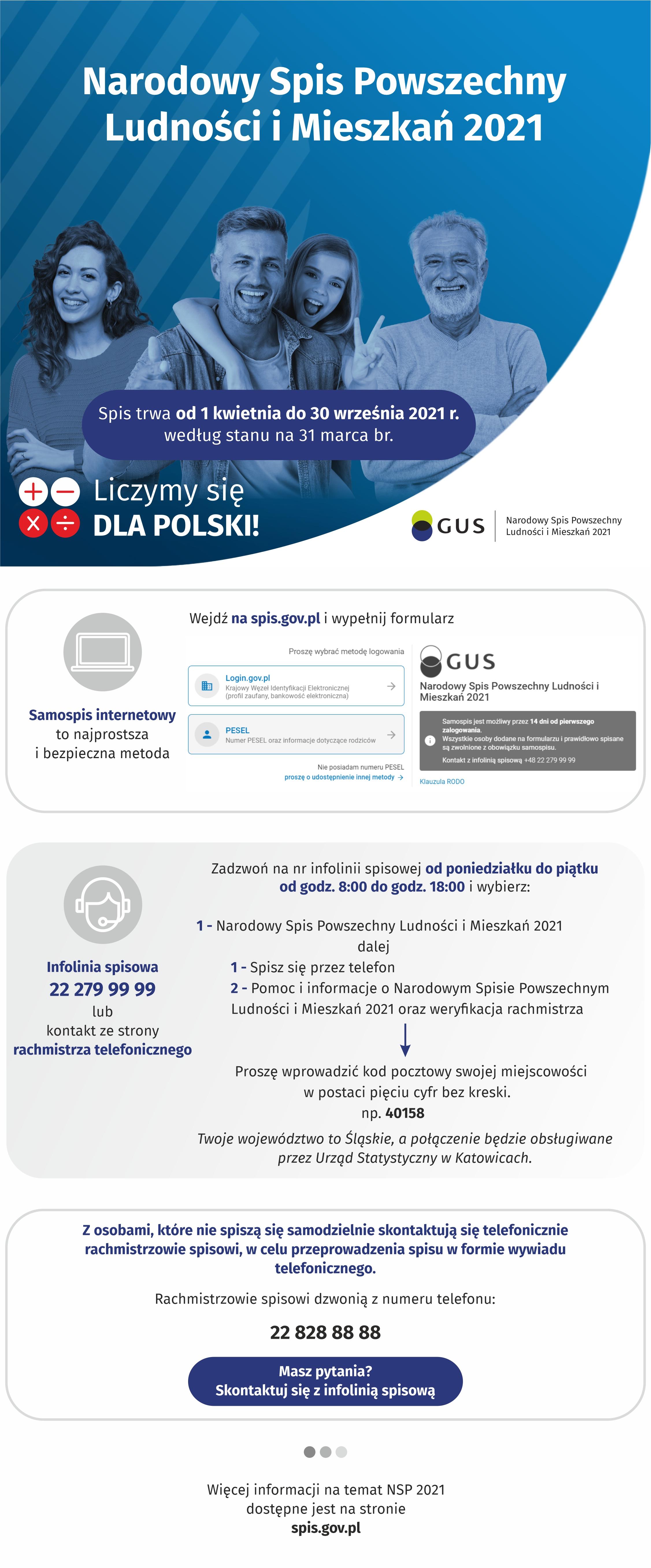 """Grafika w kolorystyce biało-granatowej. Od góry duży biały napis """"Narodowy Spis Powszechny Ludności i Mieszkań 2021""""na tle niebieskiego zdjęcia przedstawiającego uśmiechniętych ludzi. W dolnym lewym rogu zdjęcia napis """"Liczymy się dla Polski"""". W dolnym prawym rogu logo spisowe. Na zdjęciu na granatowej belce widnieje napis: """"Spis trwa od 1 kwietnia do 30 września 2021 r. według stanu na 31 marca br."""" Poniżej: """"Samospis internetowy to najprostsza i bezpieczna metoda"""", z prawej strony skan strony głównej aplikacji formularza spisowego. W dalszej części znajduje się nr telefonu Infolinii spisowej 22 279 99 99 oraz ogólne informacje, jak postępować po połączeniu się z infolinią. Poniżej zapis: """"Rachmistrzowie spisowi dzwonią z numeru telefonu 22 828 88 88"""". Pod spodem na granatowej belce umieszczony jest napis: """"Masz pytania? Skontaktuj się z infolinią spisową"""", a na samym dole ulotki: """"Więcej informacji na NSP 2021 dostępne jest na stronie spis.gov.pl"""